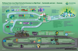 Emerald Cities Collaborative Poster